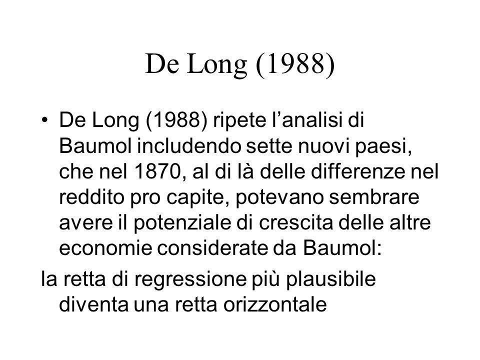 De Long (1988) De Long (1988) ripete lanalisi di Baumol includendo sette nuovi paesi, che nel 1870, al di là delle differenze nel reddito pro capite,