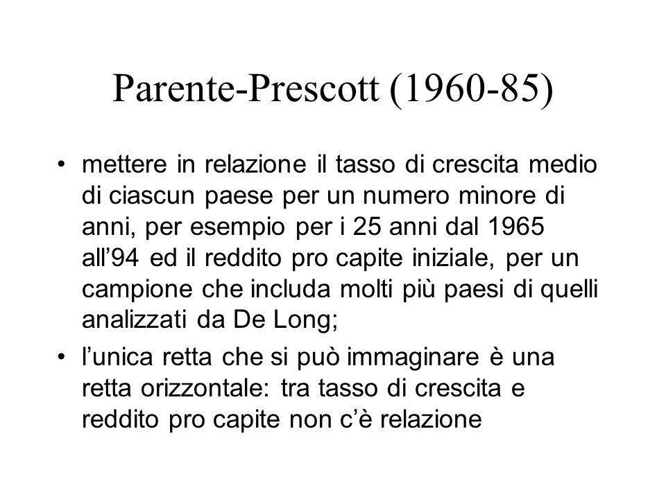 Parente-Prescott (1960-85) mettere in relazione il tasso di crescita medio di ciascun paese per un numero minore di anni, per esempio per i 25 anni da