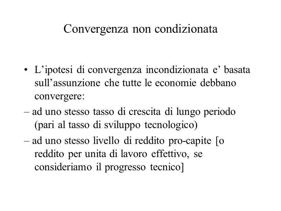 Convergenza non condizionata Lipotesi di convergenza incondizionata e basata sullassunzione che tutte le economie debbano convergere: – ad uno stesso