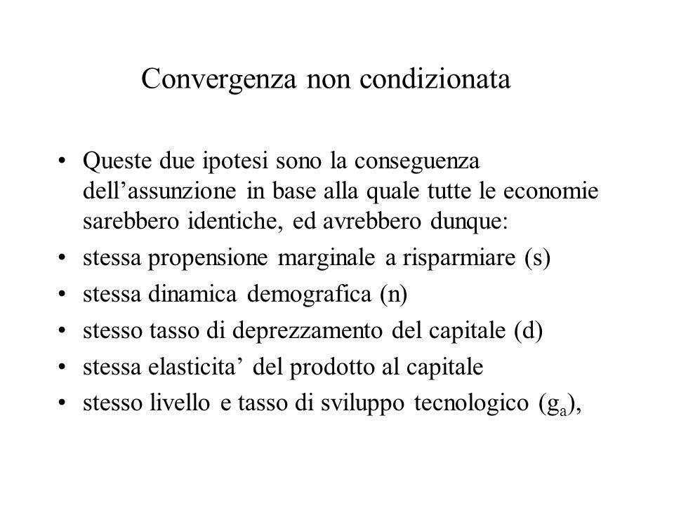 Convergenza non condizionata Queste due ipotesi sono la conseguenza dellassunzione in base alla quale tutte le economie sarebbero identiche, ed avrebb