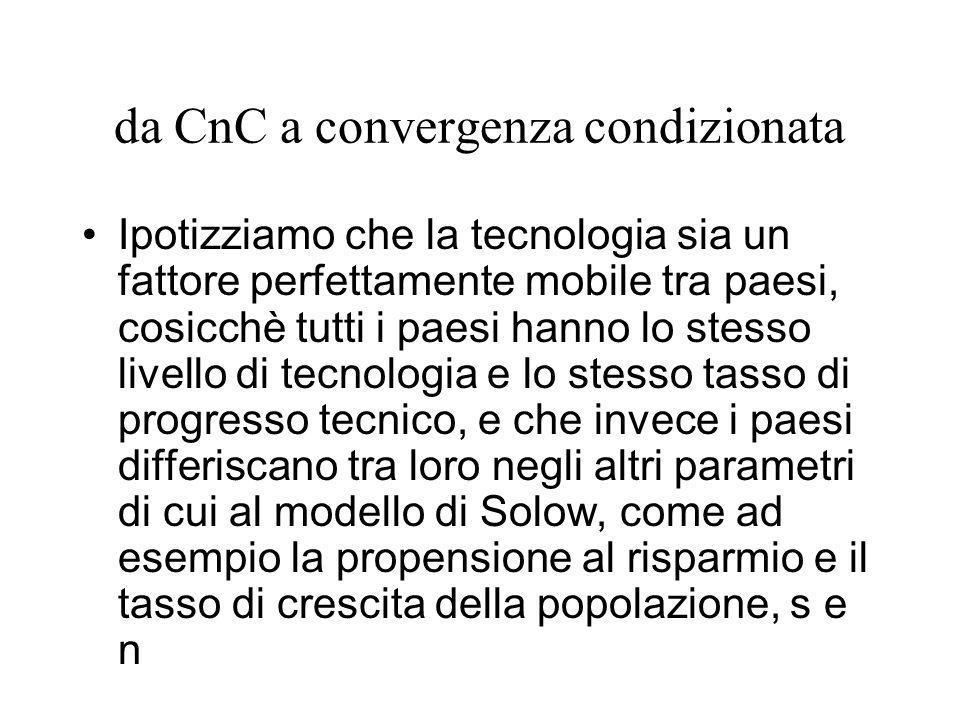 da CnC a convergenza condizionata Ipotizziamo che la tecnologia sia un fattore perfettamente mobile tra paesi, cosicchè tutti i paesi hanno lo stesso