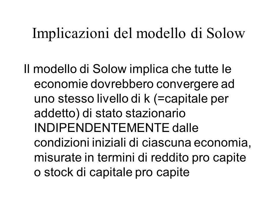 Implicazioni del modello di Solow Il modello di Solow implica che tutte le economie dovrebbero convergere ad uno stesso livello di k (=capitale per ad