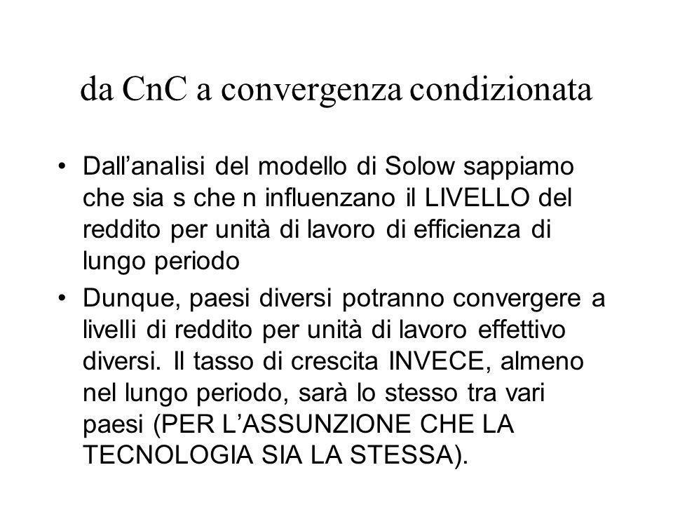da CnC a convergenza condizionata Dallanalisi del modello di Solow sappiamo che sia s che n influenzano il LIVELLO del reddito per unità di lavoro di