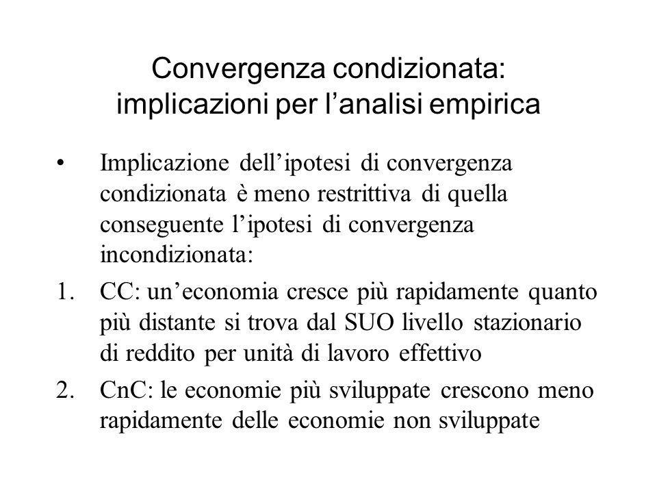 Convergenza condizionata: implicazioni per lanalisi empirica Implicazione dellipotesi di convergenza condizionata è meno restrittiva di quella consegu