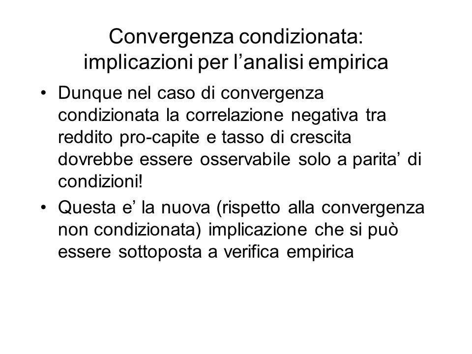 Convergenza condizionata: implicazioni per lanalisi empirica Dunque nel caso di convergenza condizionata la correlazione negativa tra reddito pro-capi
