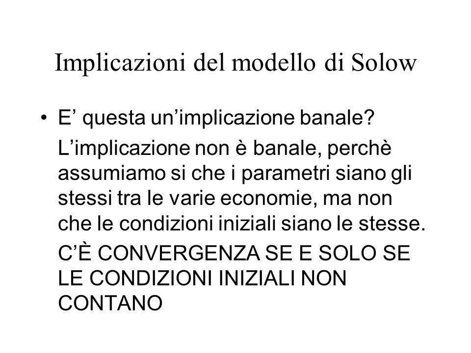 Implicazioni del modello di Solow E questa unimplicazione banale? Limplicazione non è banale, perchè assumiamo si che i parametri siano gli stessi tra