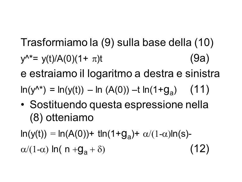 Trasformiamo la (9) sulla base della (10) y^*= y(t)/A(0)(1+ )t (9a) e estraiamo il logaritmo a destra e sinistra ln(y^*) = ln(y(t)) – ln (A(0)) –t ln(