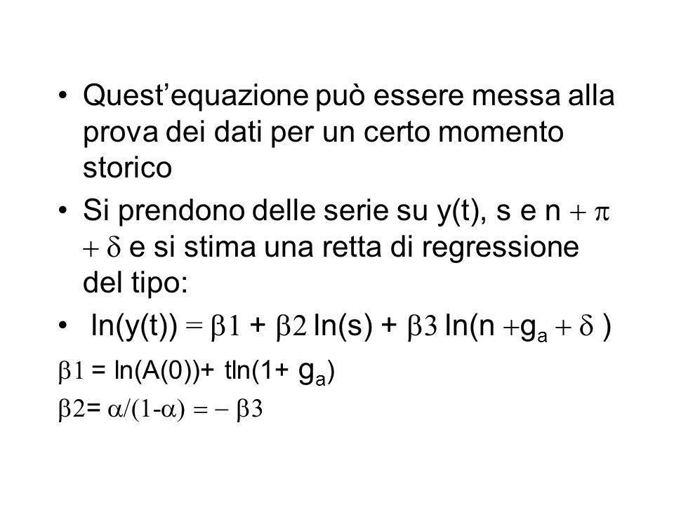 Questequazione può essere messa alla prova dei dati per un certo momento storico Si prendono delle serie su y(t), s e n e si stima una retta di regres