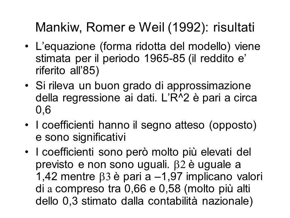 Mankiw, Romer e Weil (1992): risultati Lequazione (forma ridotta del modello) viene stimata per il periodo 1965-85 (il reddito e riferito all85) Si ri