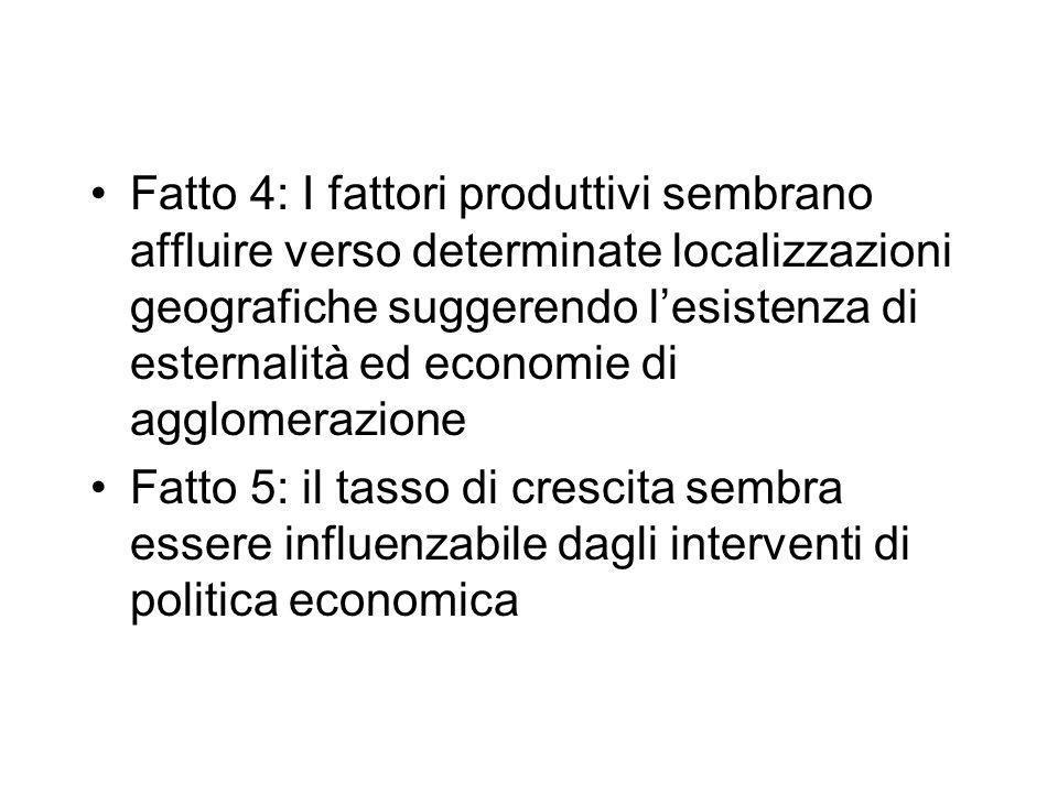 Fatto 4: I fattori produttivi sembrano affluire verso determinate localizzazioni geografiche suggerendo lesistenza di esternalità ed economie di agglo