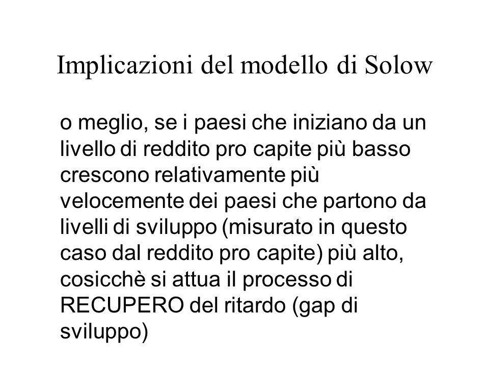 Implicazioni del modello di Solow luguaglianza dei parametri tra le varie economie costituisce una per ottenere convergenza è quindi CONDIZIONE NECESSARIA MA NON SUFFICIENTE Perchè la convergenza si verifichi occorre che le condizioni iniziali non siano rilevanti
