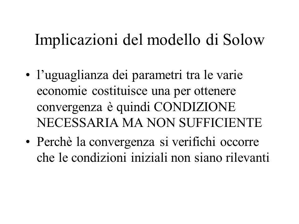 Il concetto di convergenza Abbiamo due tipi di convergenza –Non condizionata –Condizionata Il concetto di convergenza non condizionata è proprio del modello di Solow nella misura in cui si ipotizzi che il tasso di progresso tecnico sia lo stesso per i paesi del mondo In questo caso il modello di Solow predice che tutti i paesi devono convergere ad uno stesso tasso di crescita di lungo periodo pari a g a