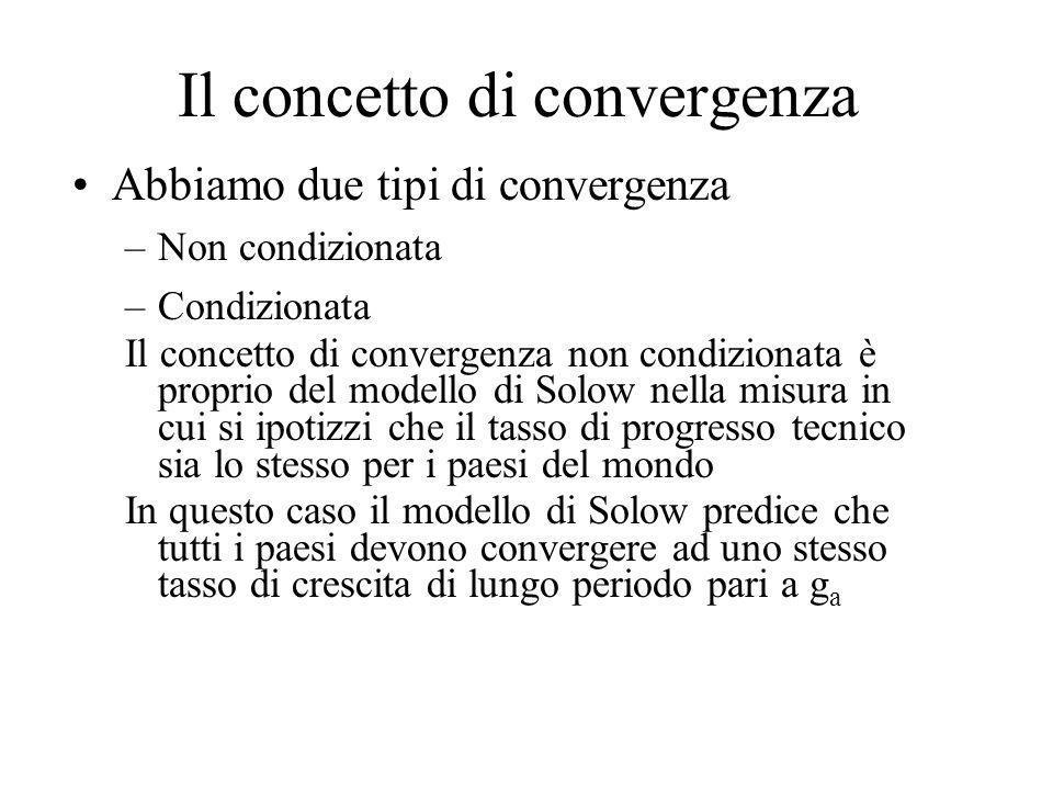 Il concetto di convergenza Abbiamo due tipi di convergenza –Non condizionata –Condizionata Il concetto di convergenza non condizionata è proprio del m