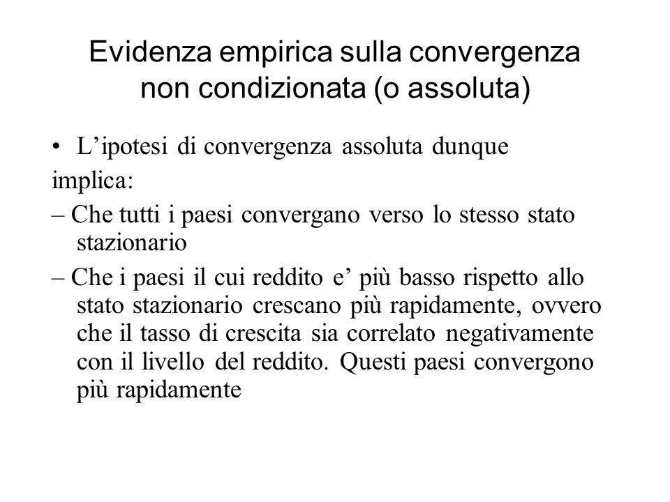 Evidenza empirica sulla convergenza non condizionata (o assoluta) Lipotesi di convergenza assoluta dunque implica: – Che tutti i paesi convergano vers