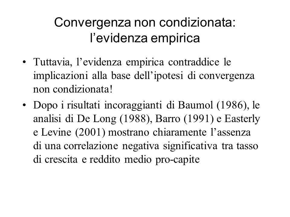 Convergenza non condizionata: levidenza empirica Tuttavia, levidenza empirica contraddice le implicazioni alla base dellipotesi di convergenza non con