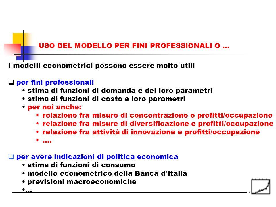 USO DEL MODELLO PER FINI PROFESSIONALI O … I modelli econometrici possono essere molto utili per fini professionali stima di funzioni di domanda e dei