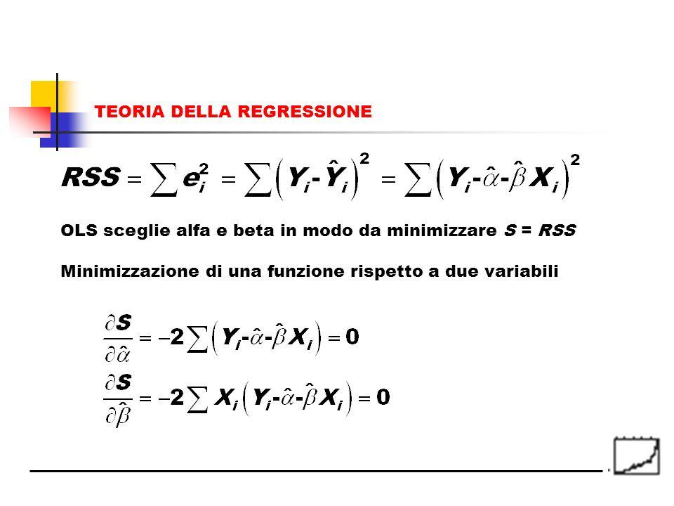 OLS sceglie alfa e beta in modo da minimizzare S = RSS Minimizzazione di una funzione rispetto a due variabili TEORIA DELLA REGRESSIONE