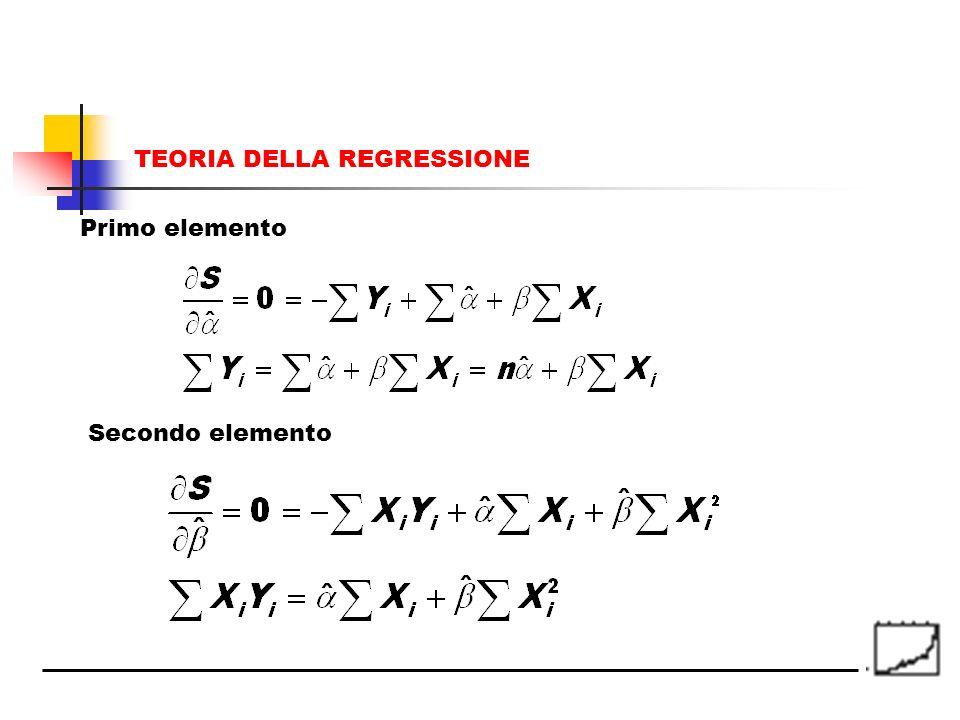 Primo elemento Secondo elemento TEORIA DELLA REGRESSIONE