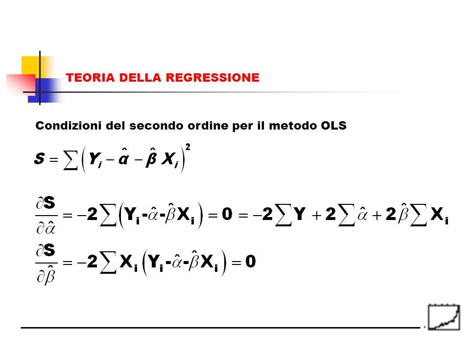 Condizioni del secondo ordine per il metodo OLS TEORIA DELLA REGRESSIONE