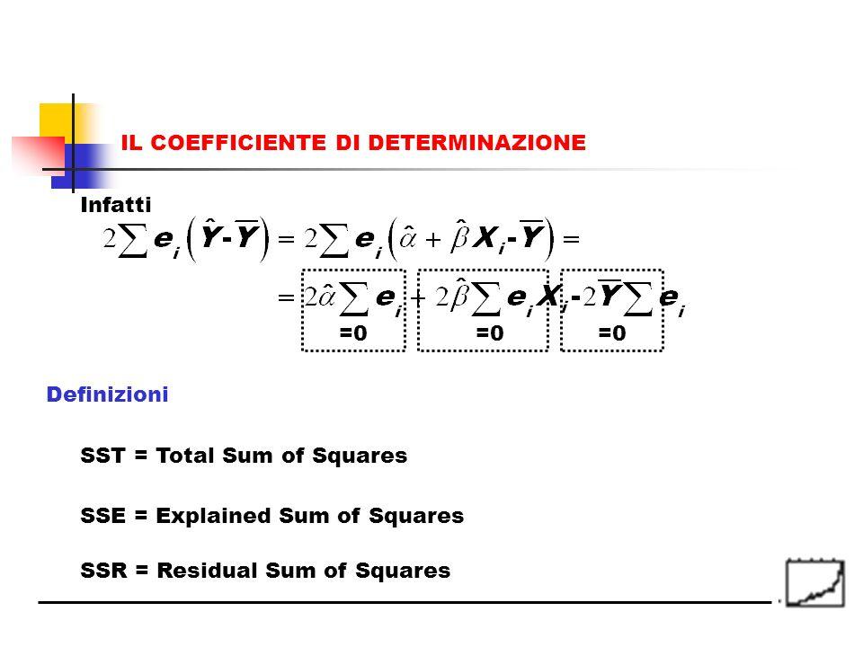 Infatti Definizioni SST = Total Sum of Squares SSE = Explained Sum of Squares SSR = Residual Sum of Squares =0 =0 =0 IL COEFFICIENTE DI DETERMINAZIONE