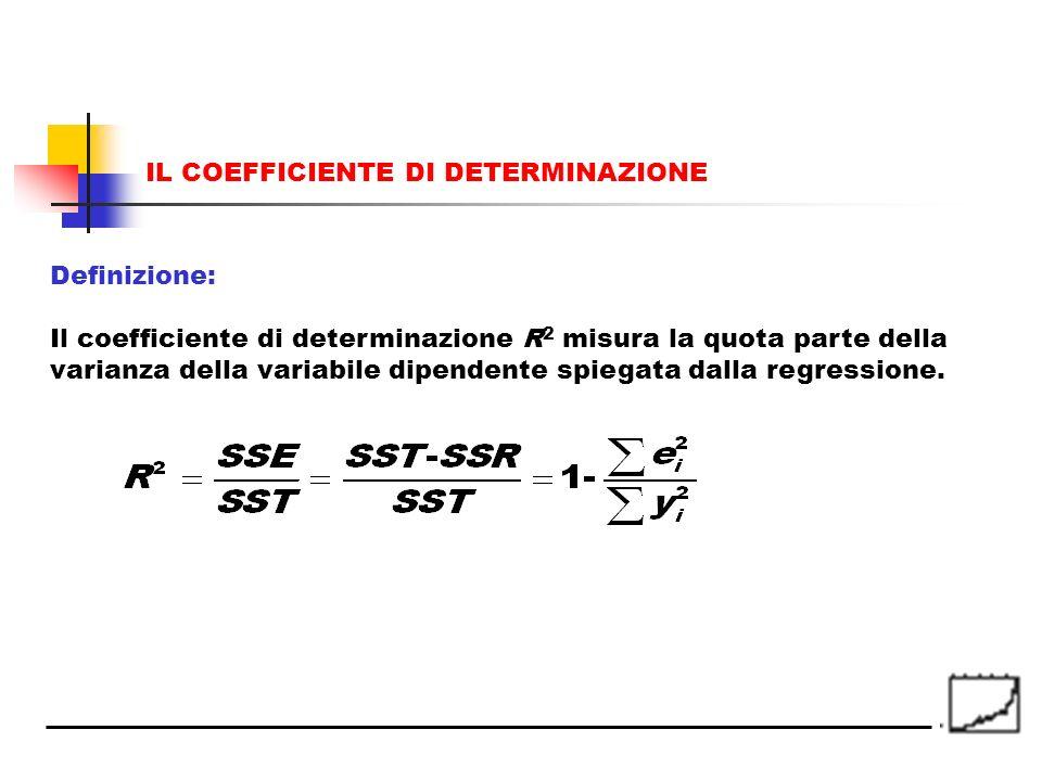 Definizione: Il coefficiente di determinazione R 2 misura la quota parte della varianza della variabile dipendente spiegata dalla regressione. IL COEF