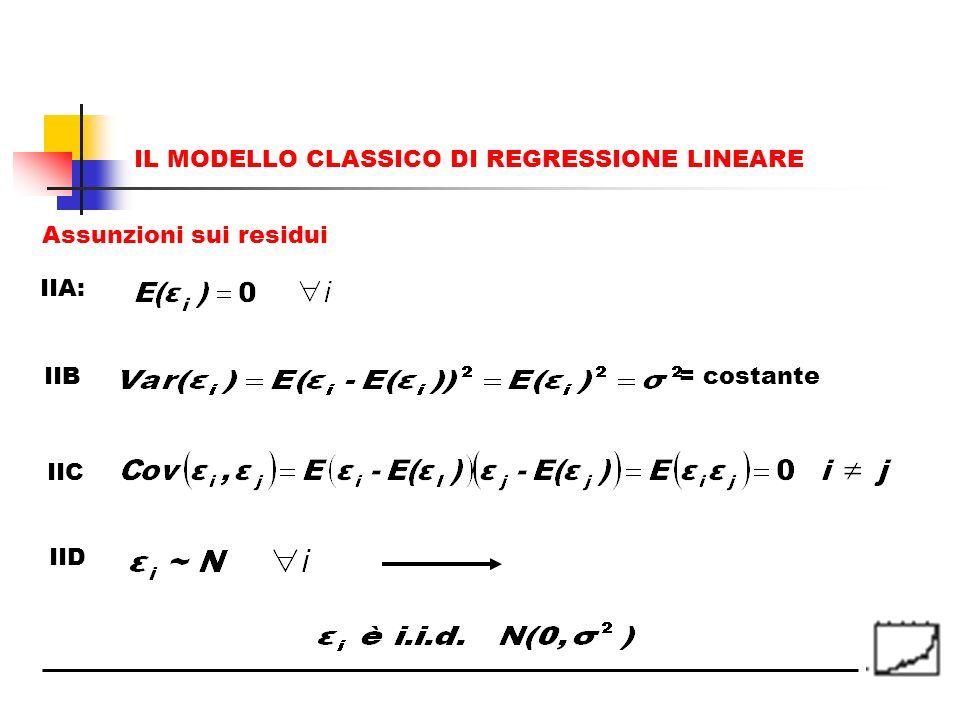 Assunzioni sui residui IIA: IIB IIC IID = costante IL MODELLO CLASSICO DI REGRESSIONE LINEARE