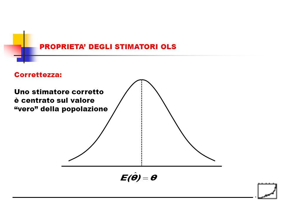 Correttezza: Uno stimatore corretto è centrato sul valore vero della popolazione PROPRIETA DEGLI STIMATORI OLS