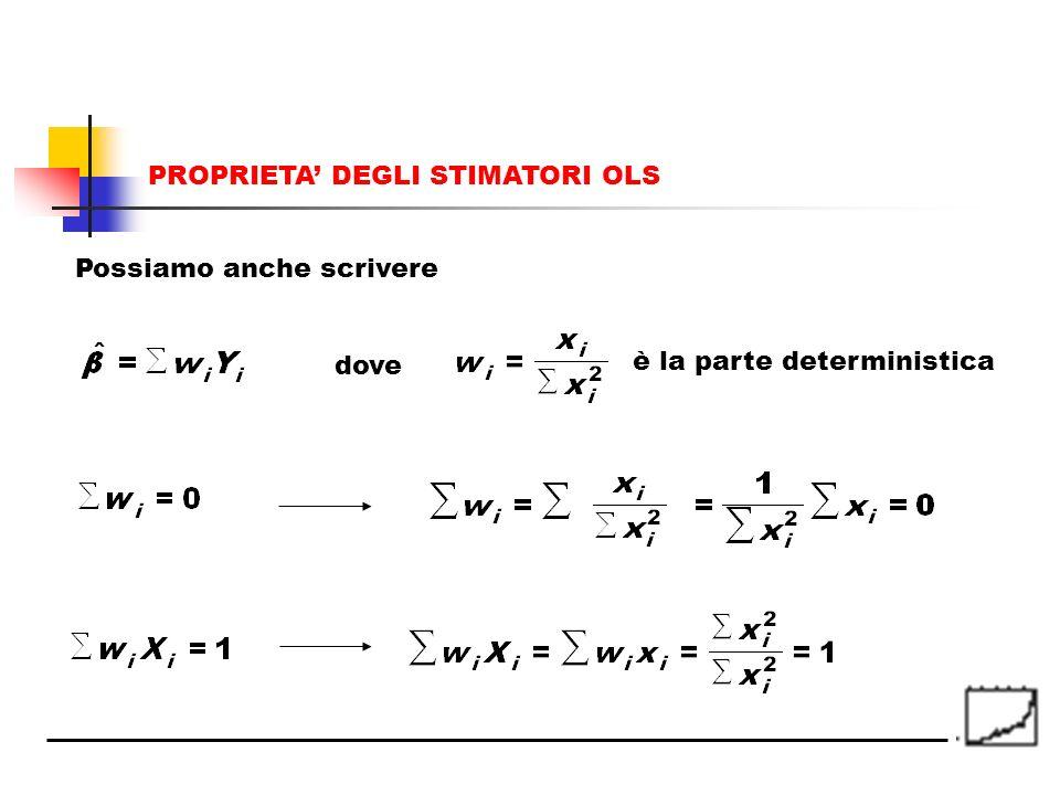 Possiamo anche scrivere dove è la parte deterministica PROPRIETA DEGLI STIMATORI OLS