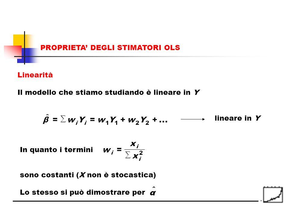 Linearità Il modello che stiamo studiando è lineare in Y In quanto i termini sono costanti (X non è stocastica) Lo stesso si può dimostrare per linear