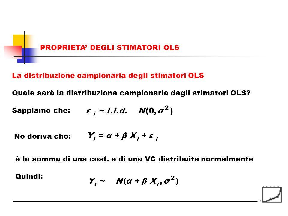 La distribuzione campionaria degli stimatori OLS Quale sarà la distribuzione campionaria degli stimatori OLS? Sappiamo che: Ne deriva che: è la somma