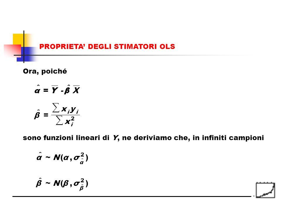 Ora, poiché sono funzioni lineari di Y, ne deriviamo che, in infiniti campioni PROPRIETA DEGLI STIMATORI OLS