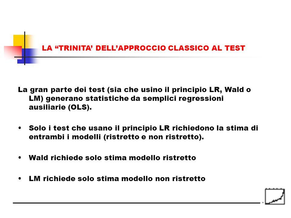 La gran parte dei test (sia che usino il principio LR, Wald o LM) generano statistiche da semplici regressioni ausiliarie (OLS). Solo i test che usano