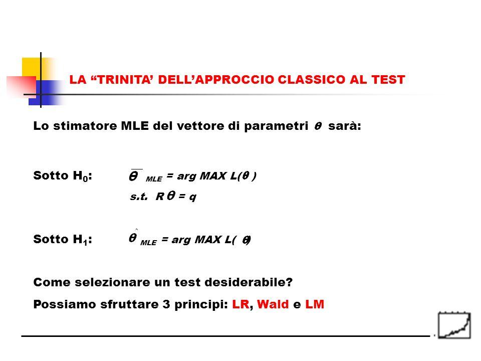 Lo stimatore MLE del vettore di parametri sarà: Sotto H 0 : MLE = arg MAX L( ) s.t. R = q Sotto H 1 : MLE = arg MAX L( ) Come selezionare un test desi