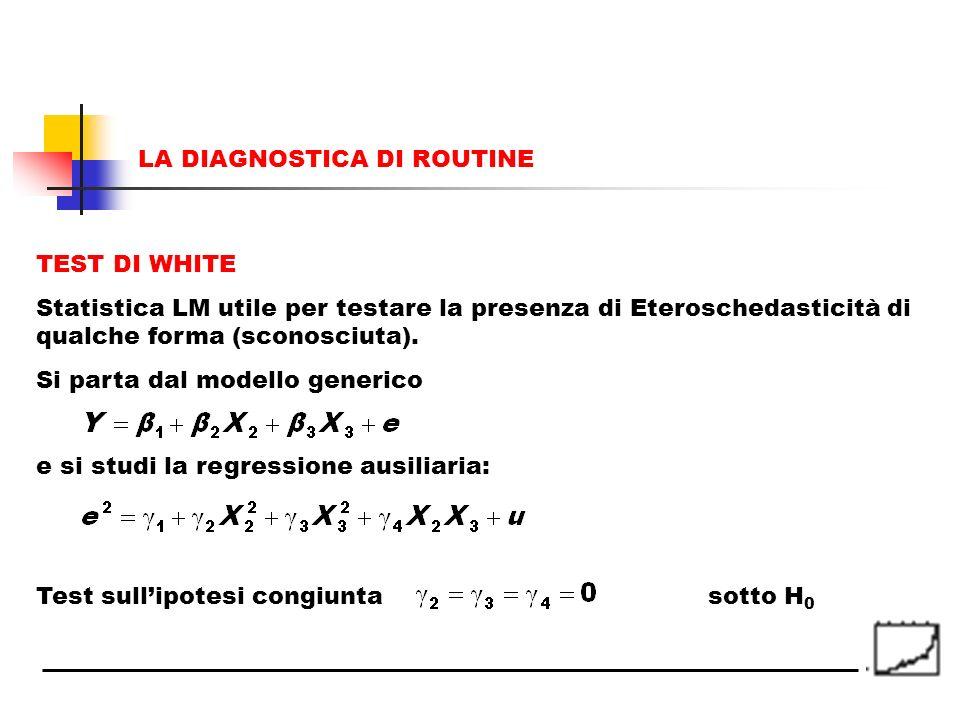 TEST DI WHITE Statistica LM utile per testare la presenza di Eteroschedasticità di qualche forma (sconosciuta). Si parta dal modello generico e si stu