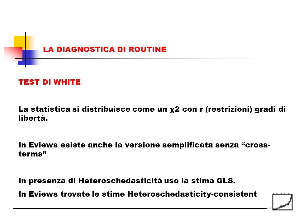 TEST DI WHITE La statistica si distribuisce come un χ2 con r (restrizioni) gradi di libertà. In Eviews esiste anche la versione semplificata senza cro
