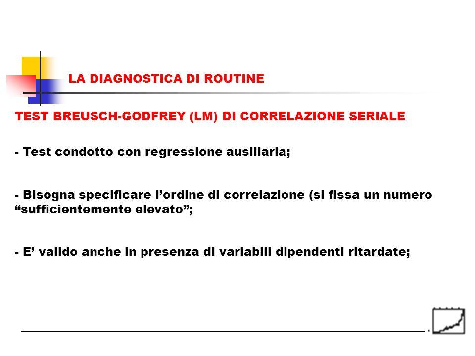 TEST BREUSCH-GODFREY (LM) DI CORRELAZIONE SERIALE - Test condotto con regressione ausiliaria; - Bisogna specificare lordine di correlazione (si fissa