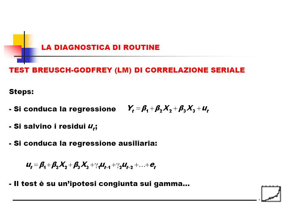 TEST BREUSCH-GODFREY (LM) DI CORRELAZIONE SERIALE Steps: - Si conduca la regressione - Si salvino i residui ; - Si conduca la regressione ausiliaria: