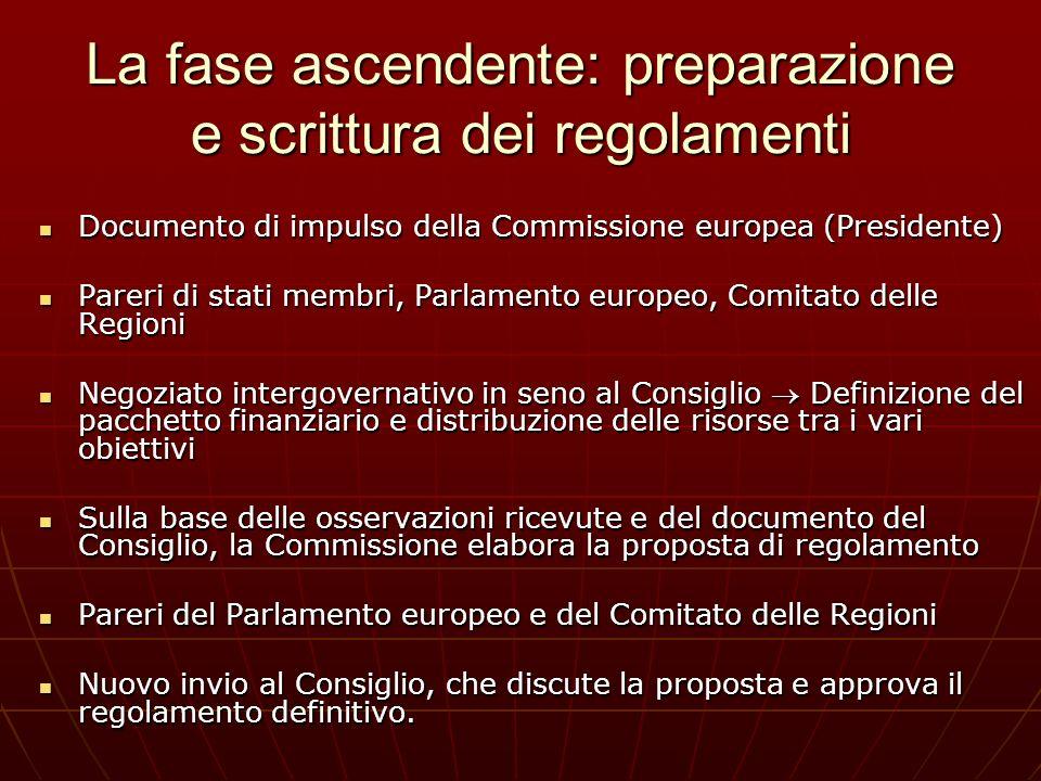 La fase ascendente: preparazione e scrittura dei regolamenti Documento di impulso della Commissione europea (Presidente) Documento di impulso della Co