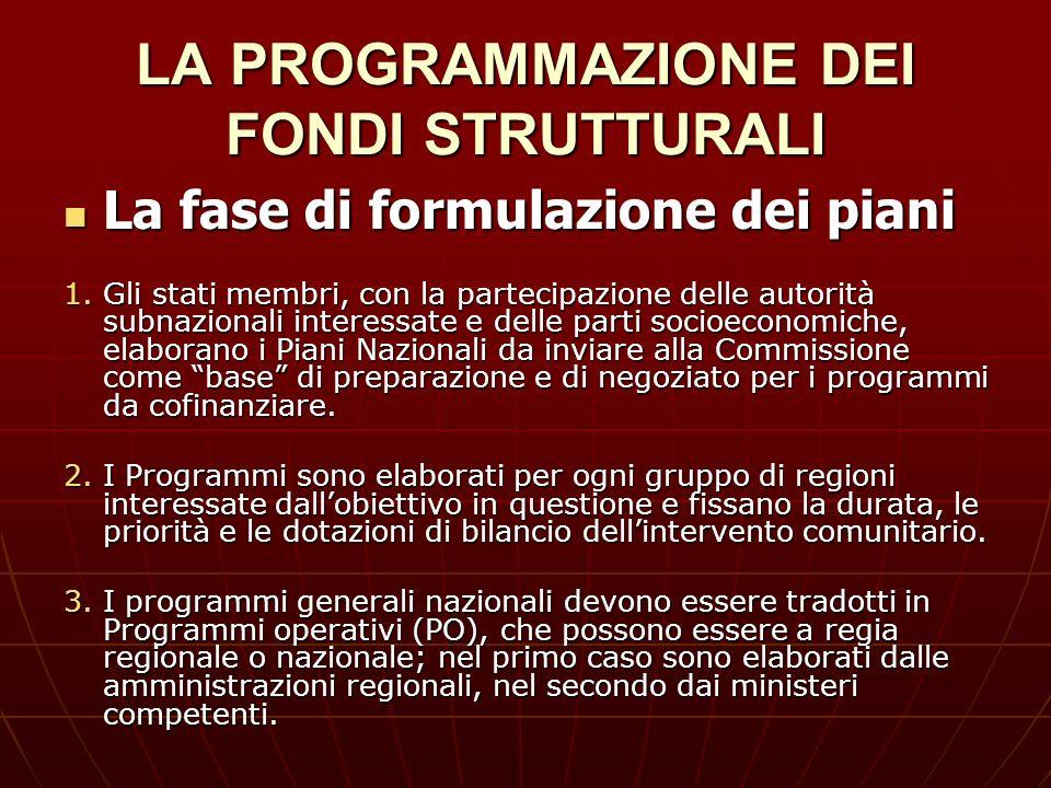 LA PROGRAMMAZIONE DEI FONDI STRUTTURALI La fase di formulazione dei piani La fase di formulazione dei piani 1.Gli stati membri, con la partecipazione