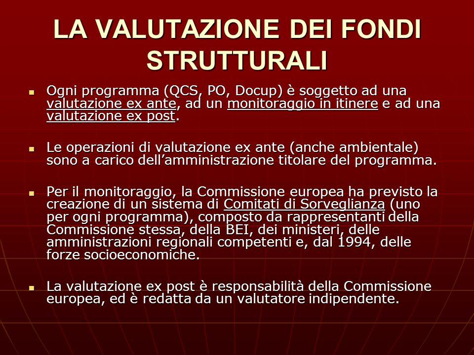 LA VALUTAZIONE DEI FONDI STRUTTURALI Ogni programma (QCS, PO, Docup) è soggetto ad una valutazione ex ante, ad un monitoraggio in itinere e ad una val
