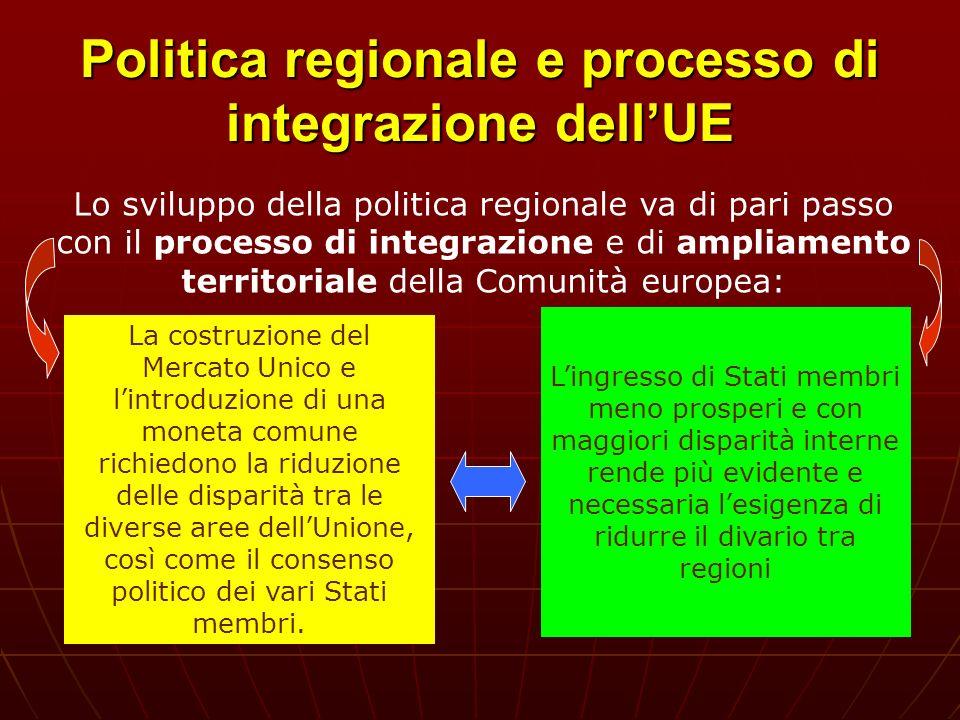 Politica regionale e processo di integrazione dellUE Lo sviluppo della politica regionale va di pari passo con il processo di integrazione e di amplia