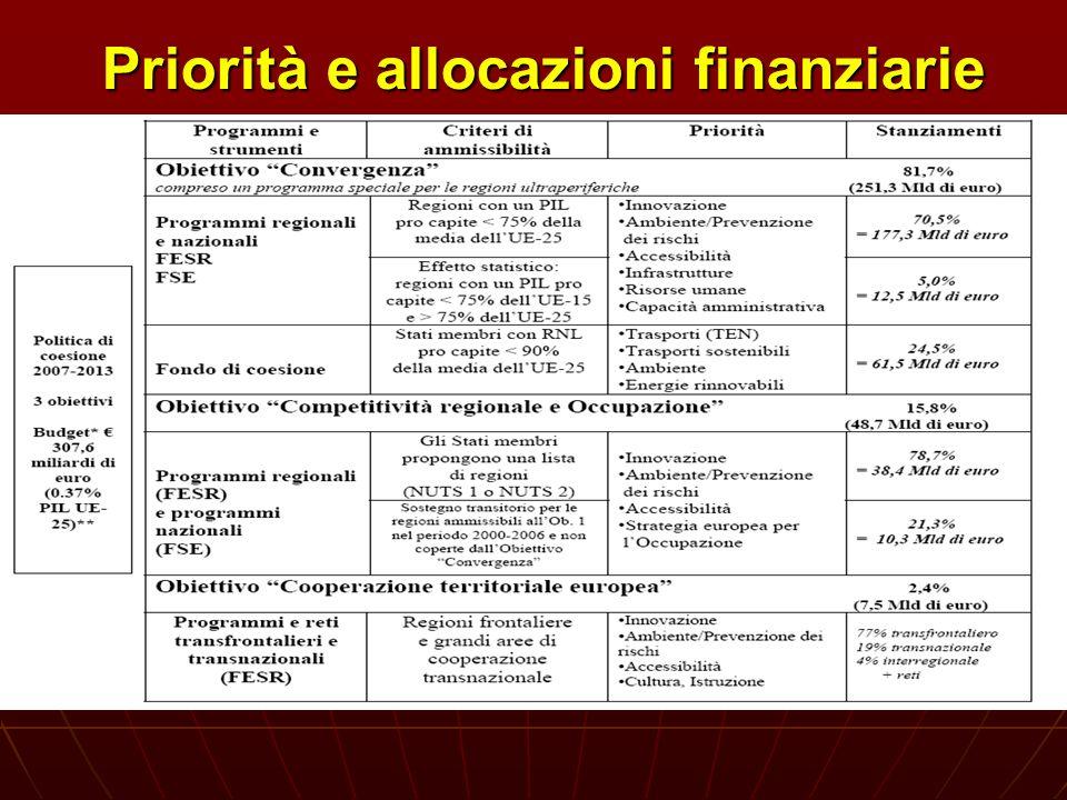 Priorità e allocazioni finanziarie