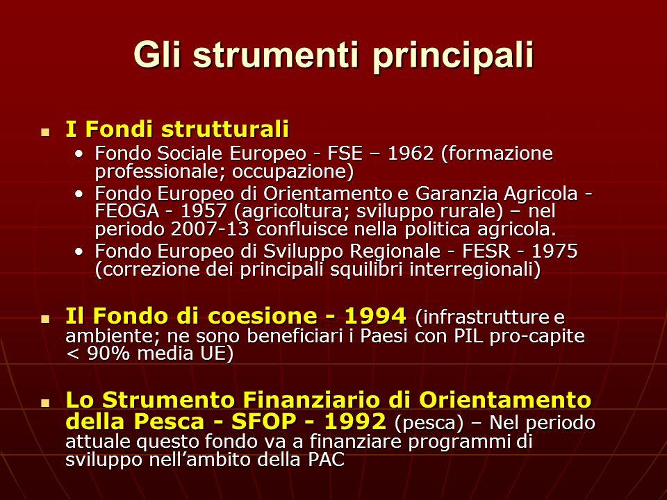 Gli strumenti principali I Fondi strutturali I Fondi strutturali Fondo Sociale Europeo - FSE – 1962 (formazione professionale; occupazione)Fondo Socia