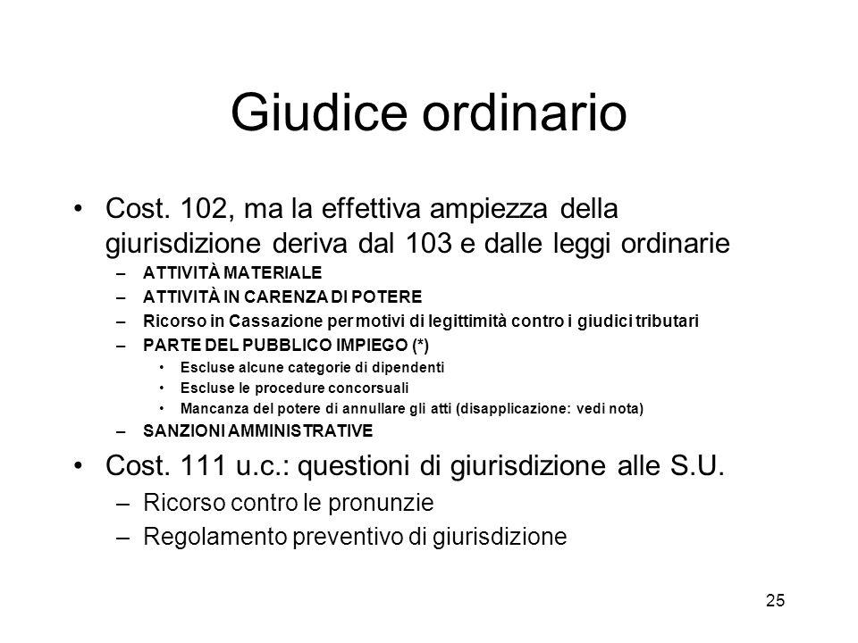 25 Giudice ordinario Cost. 102, ma la effettiva ampiezza della giurisdizione deriva dal 103 e dalle leggi ordinarie –ATTIVITÀ MATERIALE –ATTIVITÀ IN C