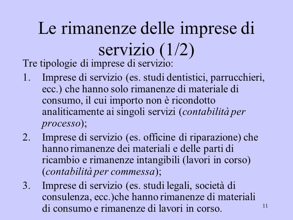 11 Le rimanenze delle imprese di servizio (1/2) Tre tipologie di imprese di servizio: 1.Imprese di servizio (es. studi dentistici, parrucchieri, ecc.)