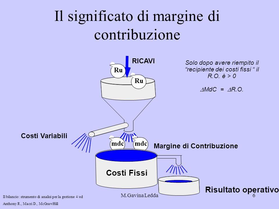 M.Gavina Ledda6 Il significato di margine di contribuzione RICAVI Ru Costi Variabili Margine di Contribuzione mdc Costi Fissi Risultato operativo Solo