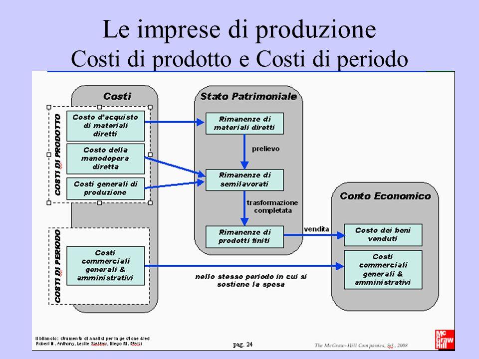 M.Gavina Ledda9 Le imprese di produzione Costi di prodotto e Costi di periodo