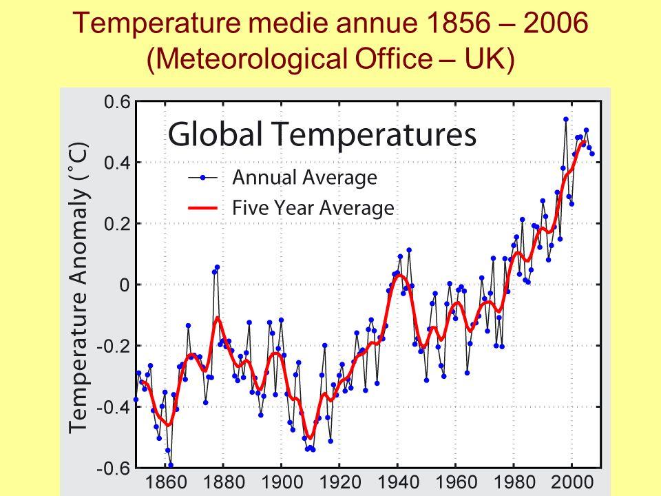 Temperature medie annue 1856 – 2006 (Meteorological Office – UK)