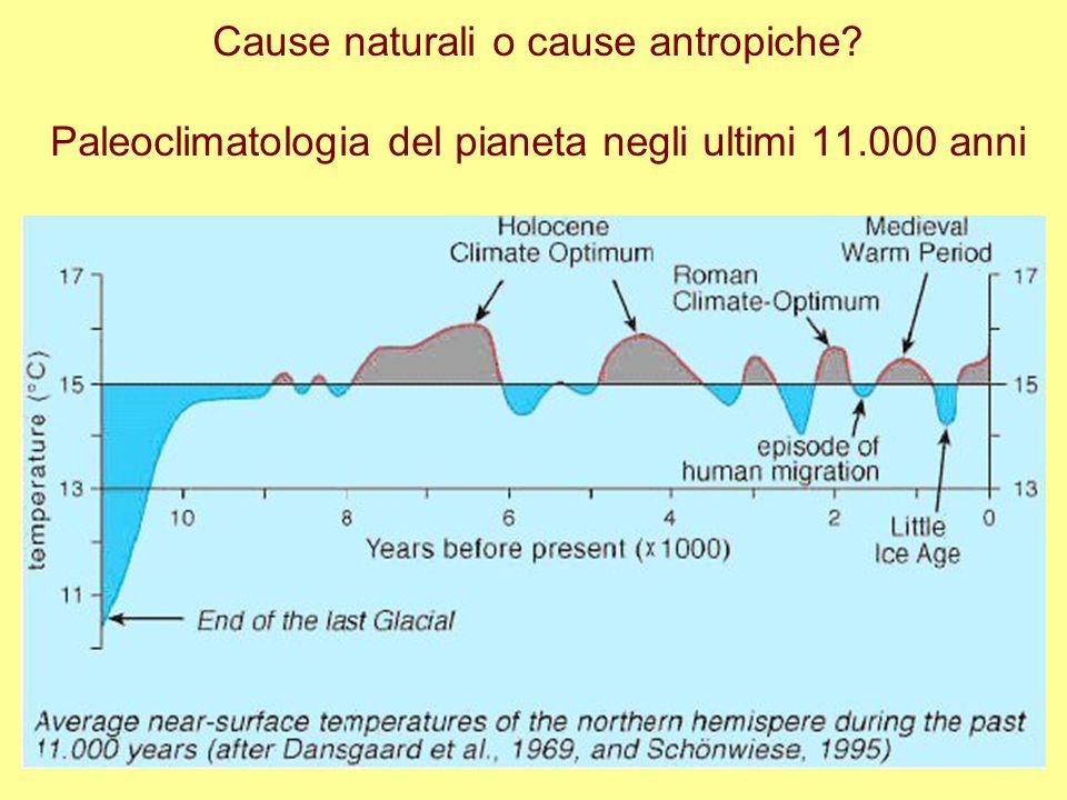 Cause naturali o cause antropiche? Paleoclimatologia del pianeta negli ultimi 11.000 anni