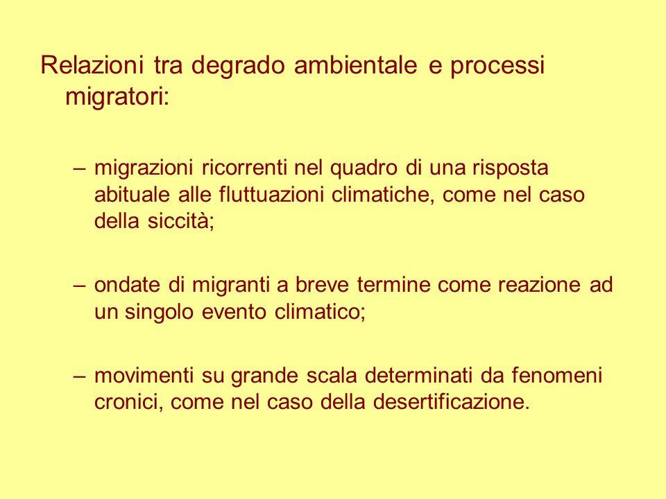 Relazioni tra degrado ambientale e processi migratori: –migrazioni ricorrenti nel quadro di una risposta abituale alle fluttuazioni climatiche, come n